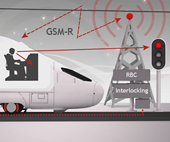 ERTMS <br>Systems